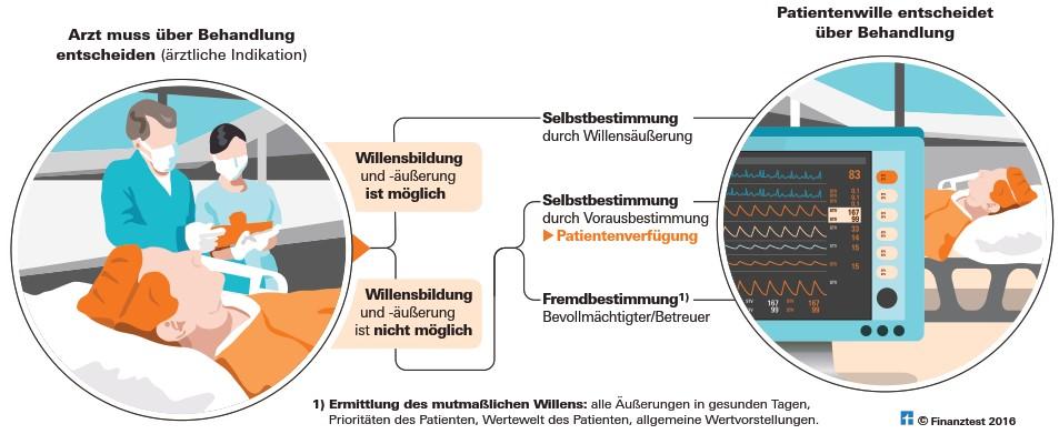 Glückauf Pflegedienst Gelsenkirchen - Dienstleistungen